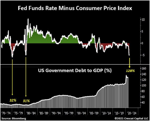 did-investors-just-realize-their-problems-are-unfixable?-–-dollarcollapse.com