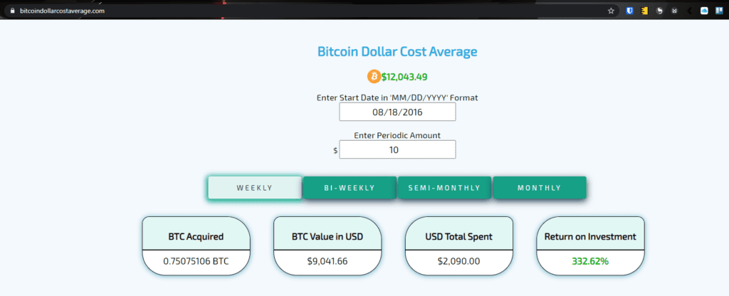 Results from Bitcoin dollar cost averaging calculator showing a 332.62% increase in value over a period of 4 years
